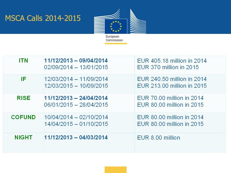 MSCA Calls 2014-2015