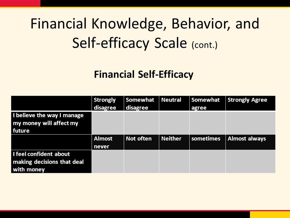 Financial Knowledge, Behavior, and Self-efficacy Scale (cont.) Strongly disagree Somewhat disagree NeutralSomewhat agree Strongly Agree I believe the way I manage my money will affect my future Almost never Not oftenNeithersometimesAlmost always I feel confident about making decisions that deal with money Financial Self-Efficacy