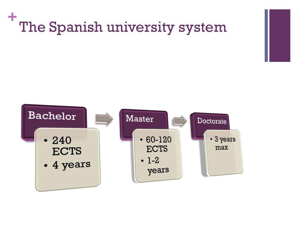 + The Spanish university system