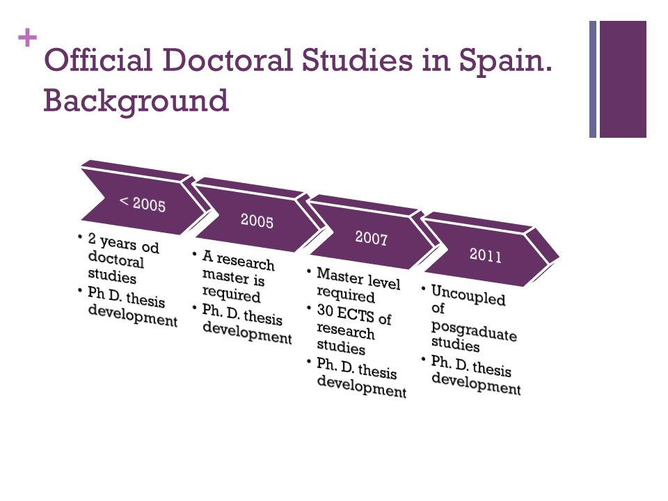 + Regulation of Doctoral studies before the EHEA Doctoral studies were two-stage; A two-year training stage At the end of which a Diploma in Advanced Studies was awarded.