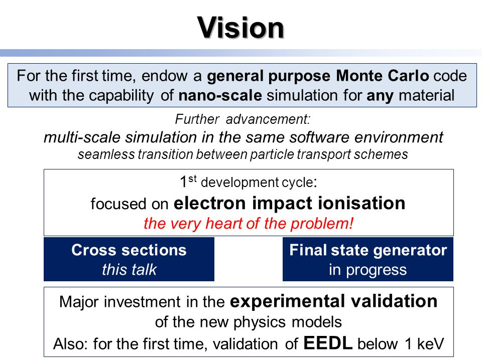 Development strategy Cross section models for electron impact ionization at energies down to the ionization potential (a few eV) for any target atom: –implemented (based on existing design) –verified, –validated Cross section models: –Binary-Encounter-Bethe (BEB) –Deutsch-Märk (DM) –EEDL