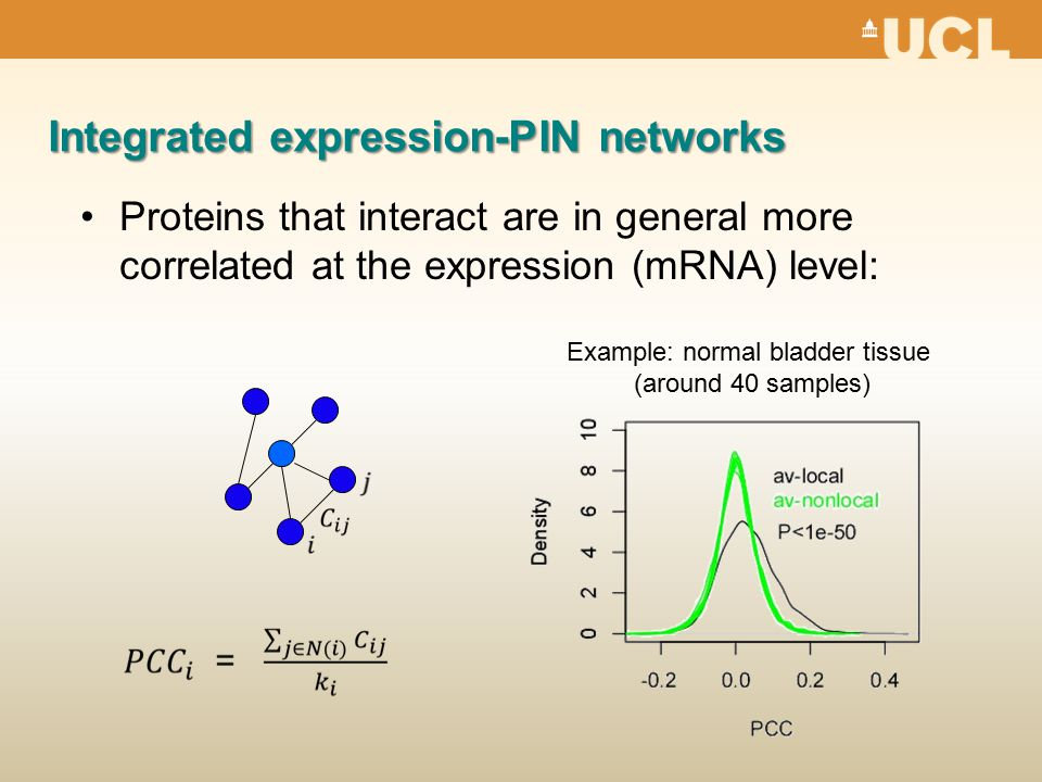 Integrated expression-PIN networks Proteins that interact are in general more correlated at the expression (mRNA) level: Example: normal bladder tissue (around 40 samples)