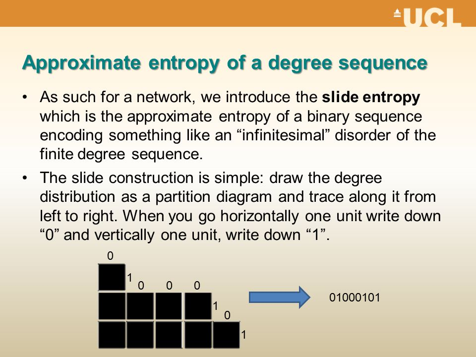 Approximate entropy of a degree sequence As such for a network, we introduce the slide entropy which is the approximate entropy of a binary sequence encoding something like an infinitesimal disorder of the finite degree sequence.