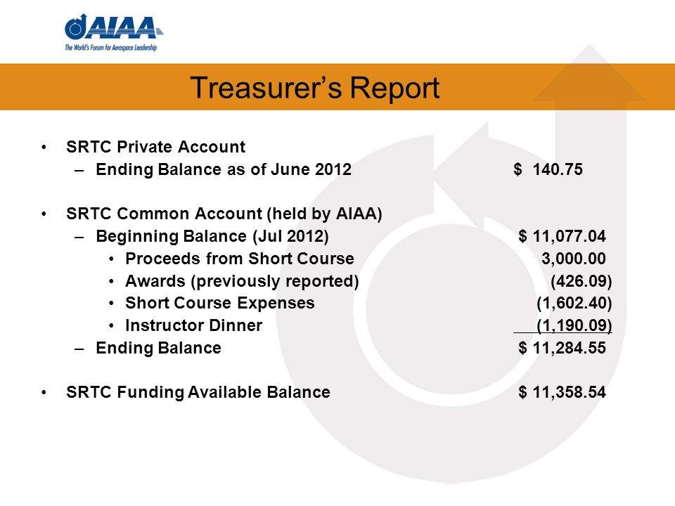 Treasurer's Report SRTC Private Account –Ending Balance as of June 2012 $ 140.75 SRTC Common Account (held by AIAA) –Beginning Balance (Jul 2012) $ 11,077.04 Proceeds from Short Course 3,000.00 Awards (previously reported) (426.09) Short Course Expenses (1,602.40) Instructor Dinner (1,190.09) –Ending Balance $ 11,284.55 SRTC Funding Available Balance $ 11,358.54