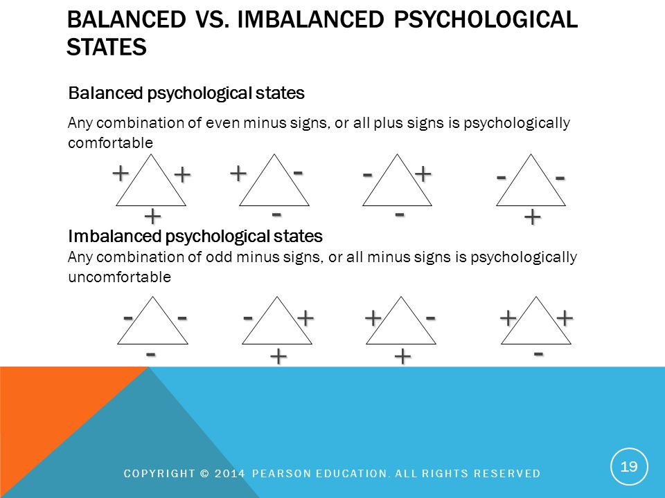 BALANCED VS. IMBALANCED PSYCHOLOGICAL STATES Balanced psychological states Any combination of even minus signs, or all plus signs is psychologically c