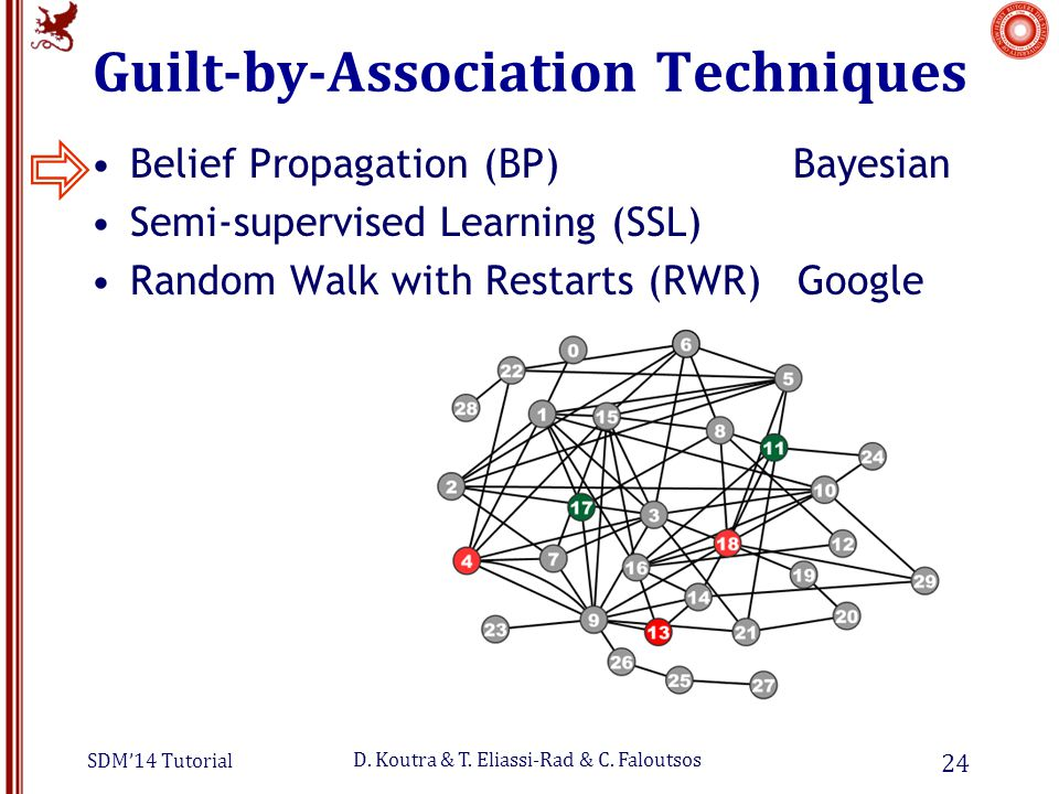 SDM'14 Tutorial D. Koutra & T. Eliassi-Rad & C. Faloutsos Guilt-by-Association Techniques Belief Propagation (BP) Bayesian Semi-supervised Learning (S