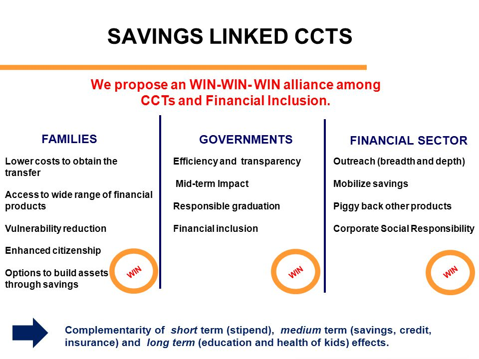 SAVINGS LINKED CCTS Lower costs to obtain the transfer Access to wide range of financial products Vulnerability reduction Enhanced citizenship Options to build assets through savings Efficiency and transparency Mid-term Impact Responsible graduation Financial inclusion Outreach (breadth and depth) Mobilize savings Piggy back other products Corporate Social Responsibility We propose an WIN-WIN- WIN alliance among CCTs and Financial Inclusion.