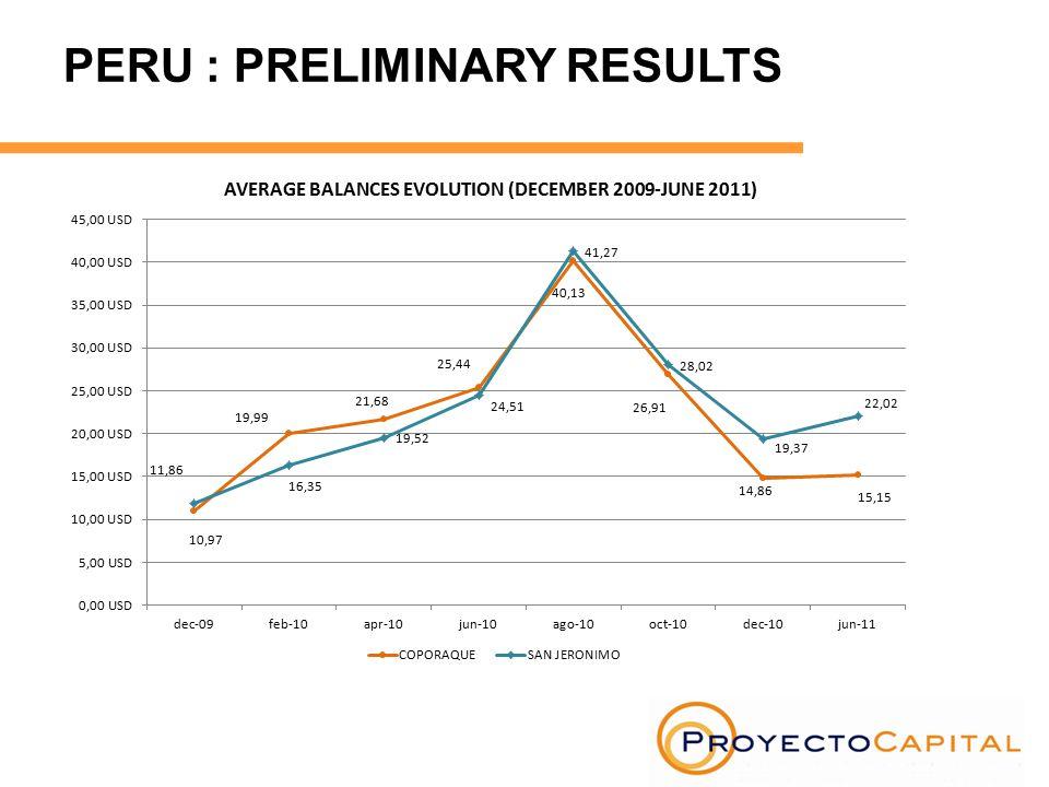 PERU : PRELIMINARY RESULTS