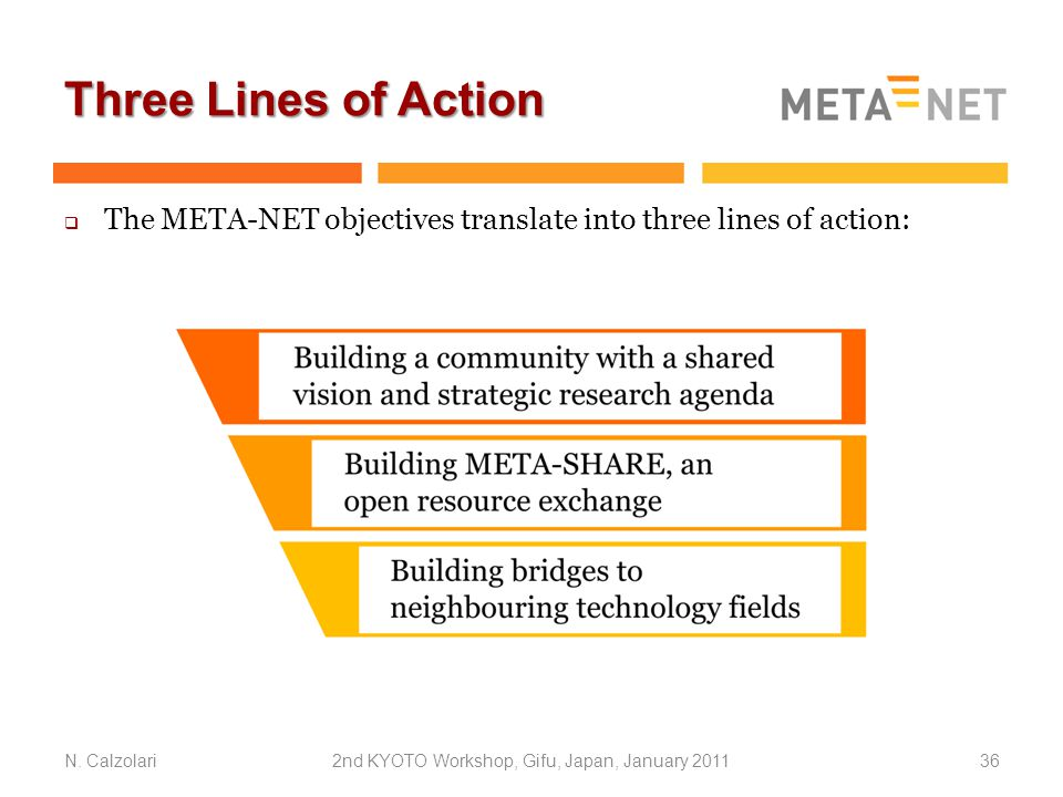 Three Lines of Action  The META-NET objectives translate into three lines of action: N.