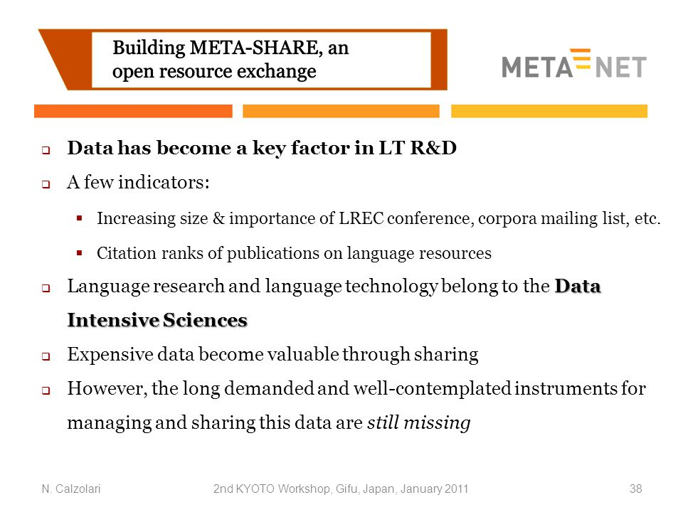  Data has become a key factor in LT R&D  A few indicators:  Increasing size & importance of LREC conference, corpora mailing list, etc.