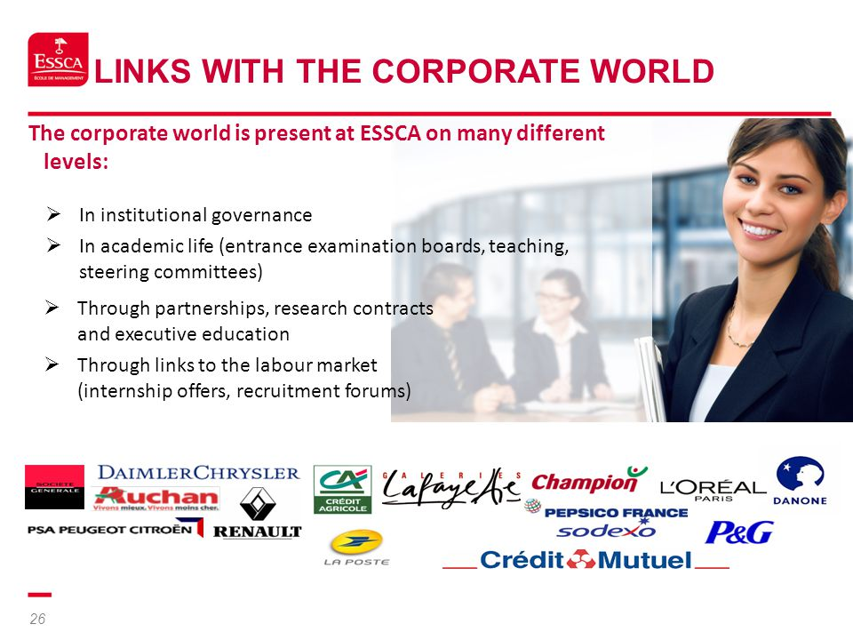 26 LINKS WITH THE CORPORATE WORLD The corporate world is present at ESSCA on many different levels:  In institutional governance  In academic life (