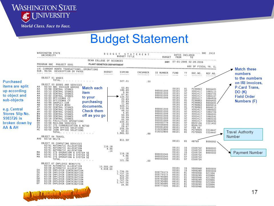 17 Budget Statement Match each item to your purchasing documents.