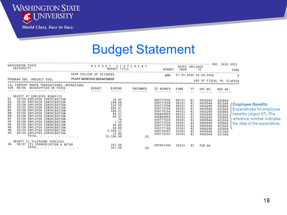18 Budget Statement Employee Benefits Expenditures for employee benefits (object 07)--The reference number indicates the date of the expenditure.