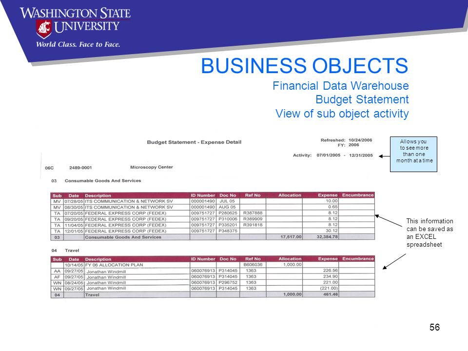 56 BUSINESS OBJECTS Financial Data Warehouse Budget Statement View of sub object activity Allows you to see more than one month at a time This information can be saved as an EXCEL spreadsheet