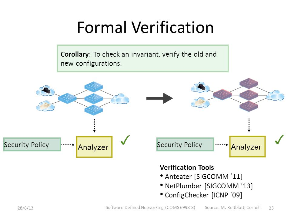 23 Formal Verification Corollary: To check an invariant, verify the old and new configurations.
