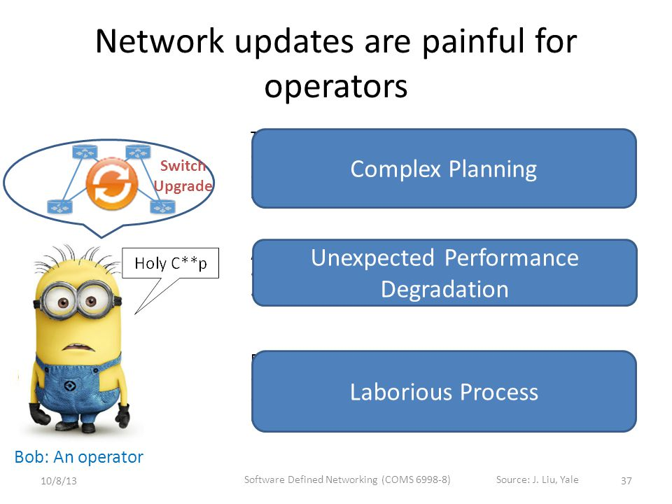 Network updates are painful for operators Bob: An operator Two weeks before update, Bob has to: Coordinate with application owners Prepare a detailed update plan Review and revise the plan with colleagues At the night of update, Bob executes plan by hands, but Application alerts are triggered unexpectedly Switch failures force him to backpedal several times.