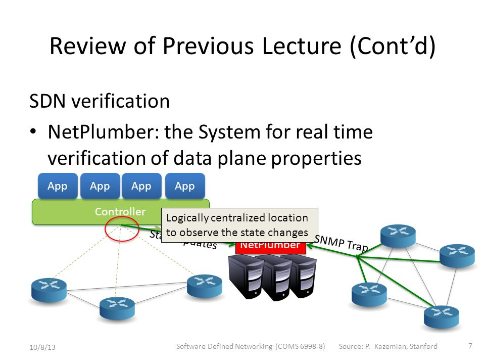 Review of Previous Lecture (Cont'd) 7 Controller App NetPlumber SDN verification NetPlumber: the System for real time verification of data plane properties State updates Logically centralized location to observe the state changes SNMP Trap 10/8/13 Software Defined Networking (COMS 6998-8)Source: P.