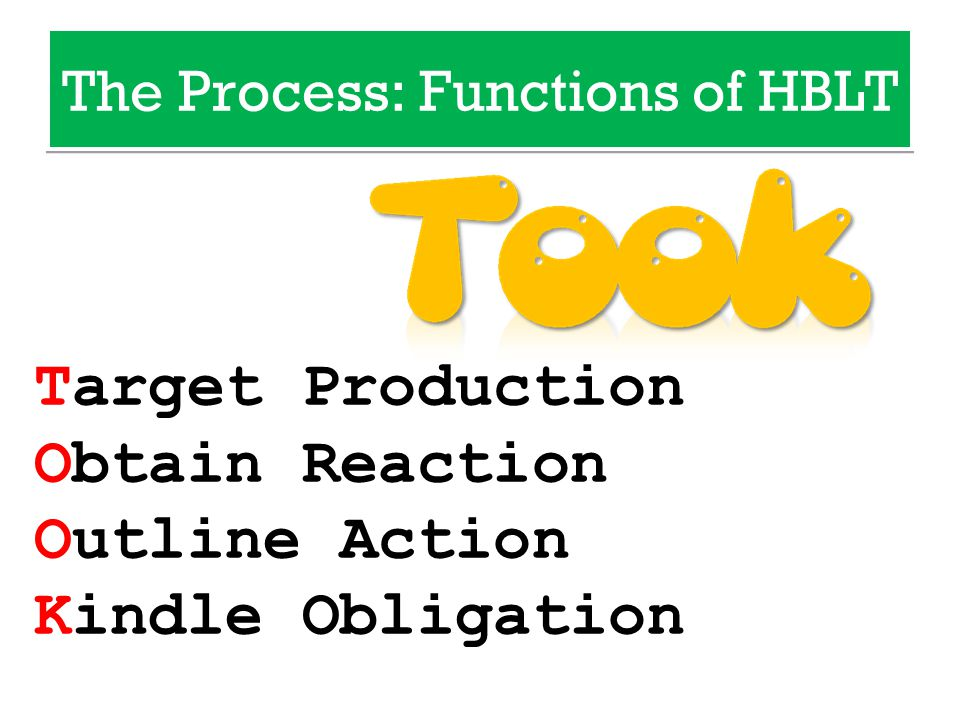 Target Production Obtain Reaction Outline Action Kindle Obligation The Process: Functions of HBLT