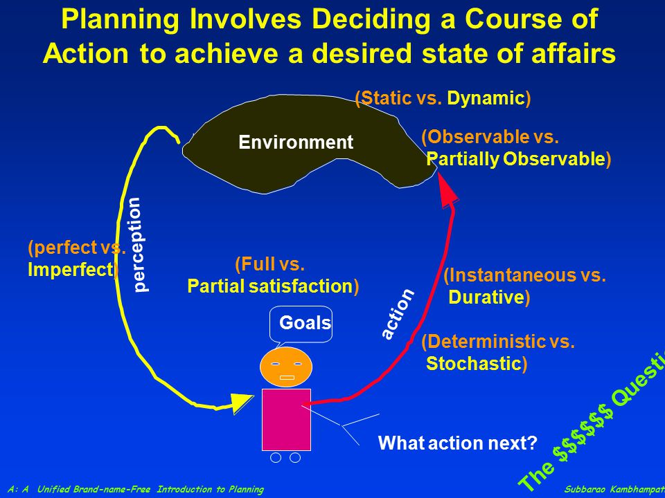 Preferences in Planning – Traditional View Classical Model: Closed world assumption about user preferences.