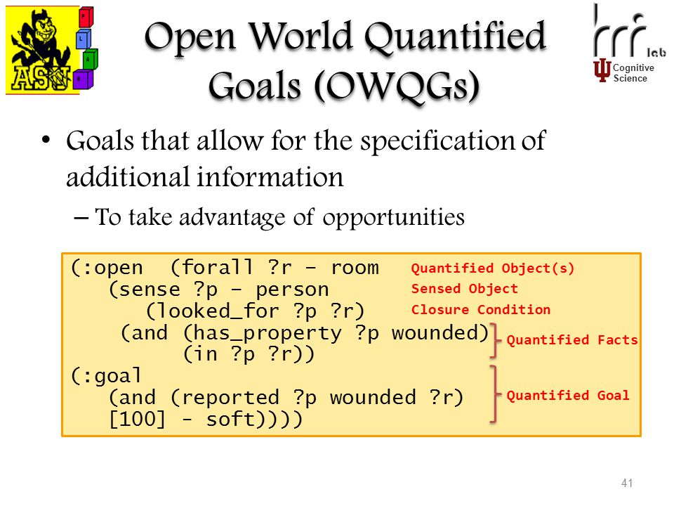 Cognitive Science Open World Quantified Goals (OWQGs) Goals that allow for the specification of additional information – To take advantage of opportun