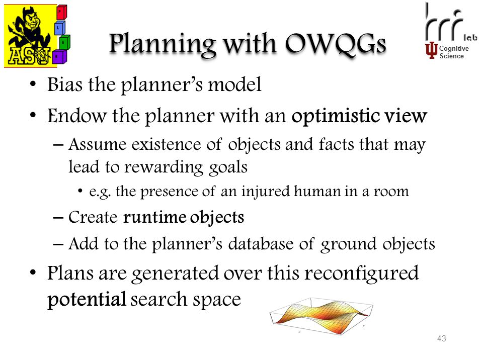 Cognitive Science Planning with OWQGs Bias the planner's model Endow the planner with an optimistic view – Assume existence of objects and facts that