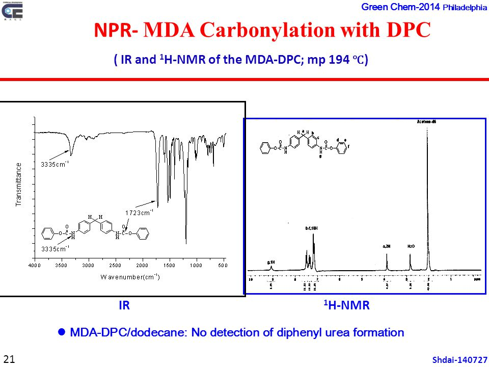 NPR- MDA Carbonylation with DPC ( IR and 1 H-NMR of the MDA-DPC; mp 194 ℃ ) IR 1 H-NMR MDA-DPC/dodecane: No detection of diphenyl urea formation 21 Shdai-140727 Green Chem-2014 Philadelphia