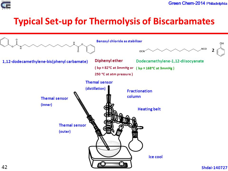 Ice cool Themal sensor (inner) Themal sensor (outer) Themal sensor (distillation) Heating belt Fractionation column 1,12-dodecamethylene-bis(phenyl carbamate) Thermolysis Dodecamethylene-1,12-diisocyanate ( bp = 168 ℃ at 3mmHg ) Benzoyl chloride as stabilizer 2 Diphenyl ether ( ( bp = 82 ℃ at 3mmHg or ) 250 ℃ at atm pressure ) Typical Set-up for Thermolysis of Biscarbamates 42 Shdai-140727 Green Chem-2014 Philadelphia