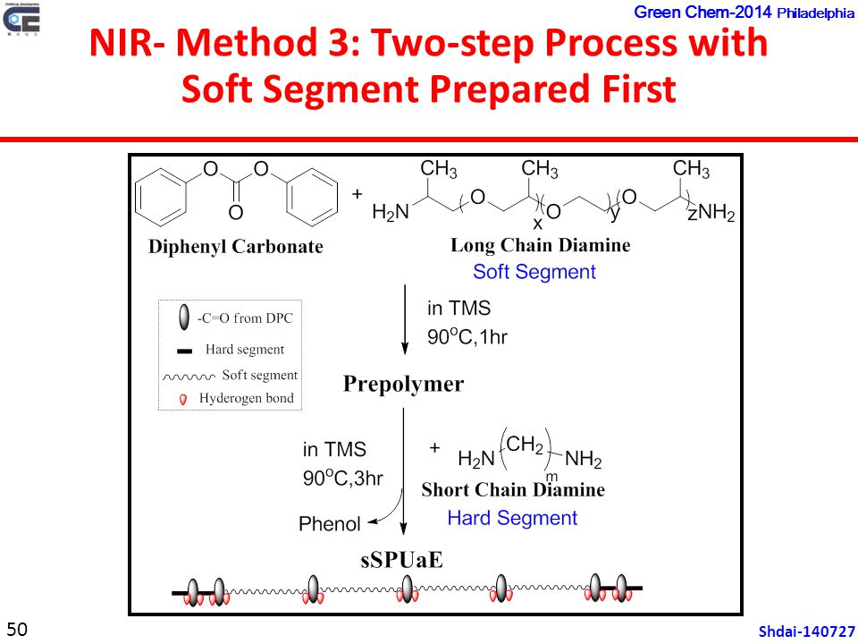 NIR- Method 3: Two-step Process with Soft Segment Prepared First 50 Shdai-140727 Green Chem-2014 Philadelphia