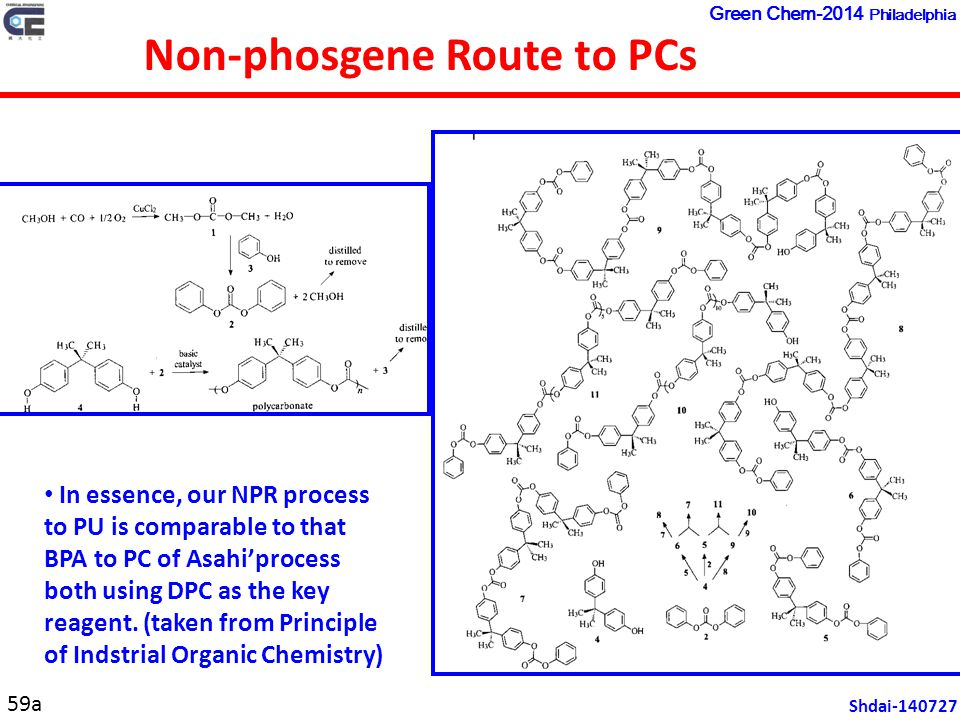 Non-phosgene Route to PCs 59a In essence, our NPR process to PU is comparable to that BPA to PC of Asahi'process both using DPC as the key reagent.
