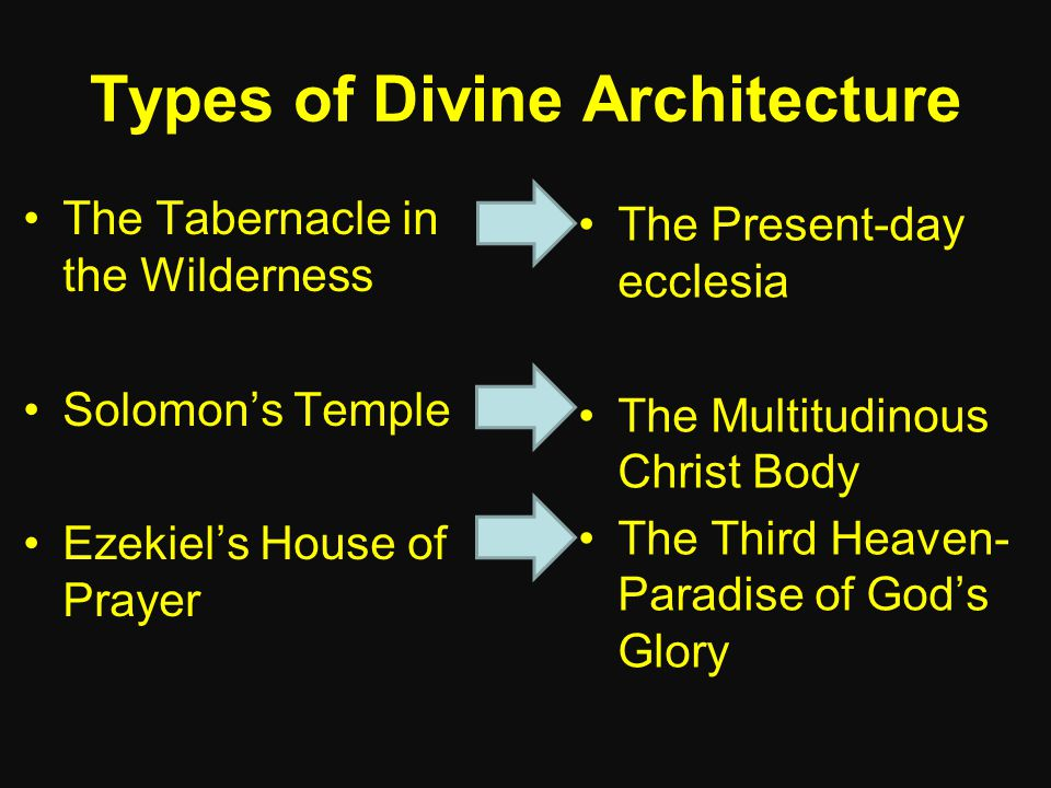 Types of Divine Architecture The Tabernacle in the Wilderness Solomon's Temple Ezekiel's House of Prayer The Present-day ecclesia The Multitudinous Christ Body The Third Heaven- Paradise of God's Glory