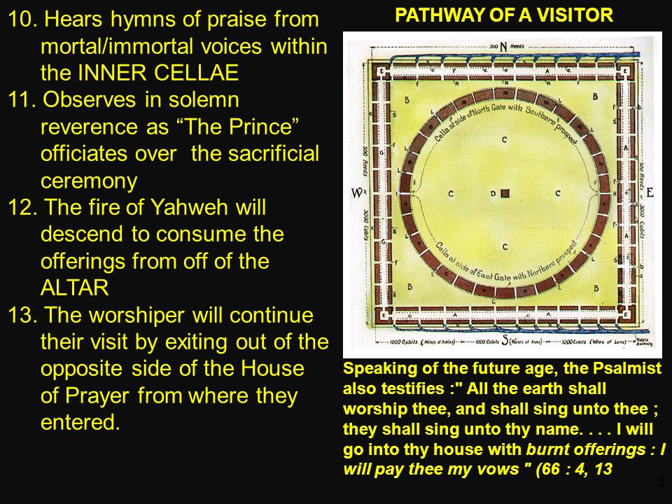 5 10. Hears hymns of praise from mortal/immortal voices within the INNER CELLAE 11.