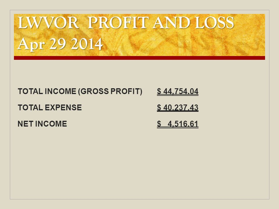LWVOR PROFIT AND LOSS Apr 29 2014 TOTAL INCOME (GROSS PROFIT)$ 44,754.04 TOTAL EXPENSE$ 40,237.43 NET INCOME$ 4,516.61