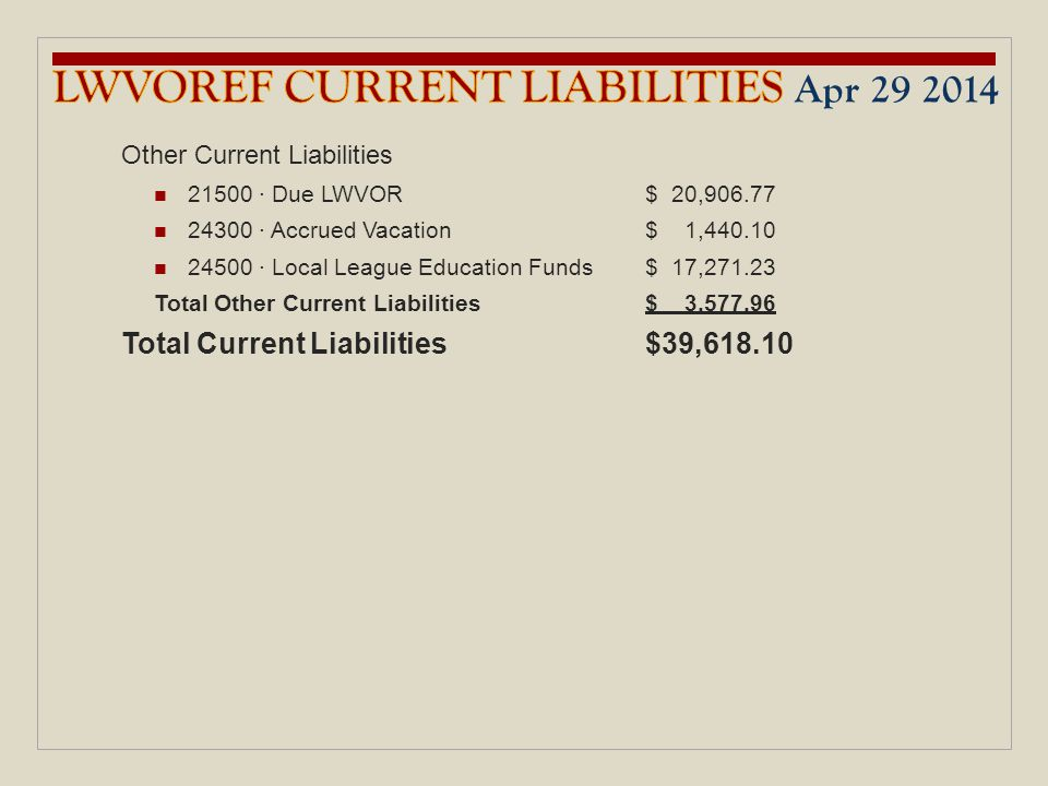 Other Current Liabilities 21500 · Due LWVOR$ 20,906.77 24300 · Accrued Vacation$ 1,440.10 24500 · Local League Education Funds$ 17,271.23 Total Other