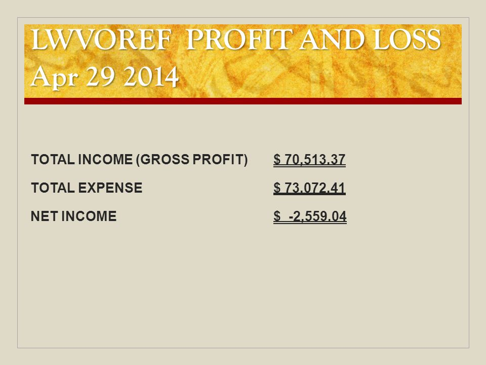 LWVOREF PROFIT AND LOSS Apr 29 2014 TOTAL INCOME (GROSS PROFIT)$ 70,513.37 TOTAL EXPENSE$ 73,072.41 NET INCOME$ -2,559.04