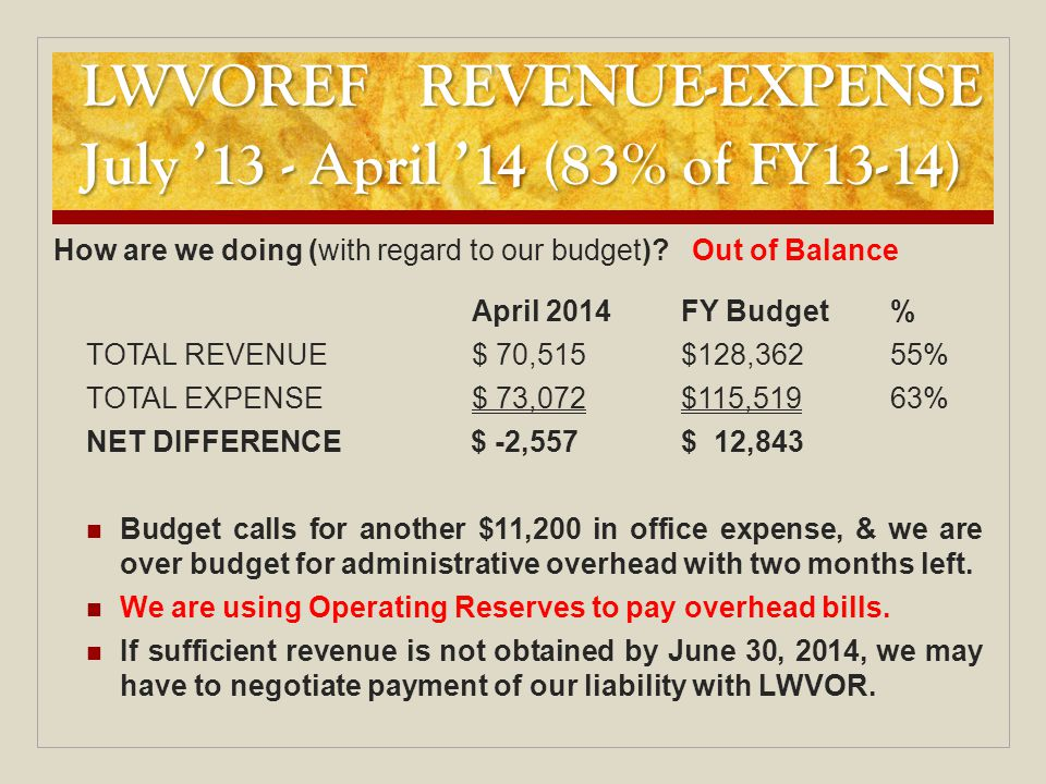 LWVOREF REVENUE-EXPENSE July '13 - April '14 (83% of FY13-14) LWVOREF REVENUE-EXPENSE July '13 - April '14 (83% of FY13-14) How are we doing (with regard to our budget).