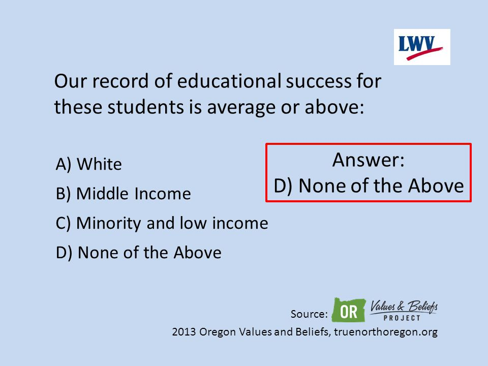 A) White B) Middle Income C) Minority and low income D) None of the Above Our record of educational success for these students is average or above: An