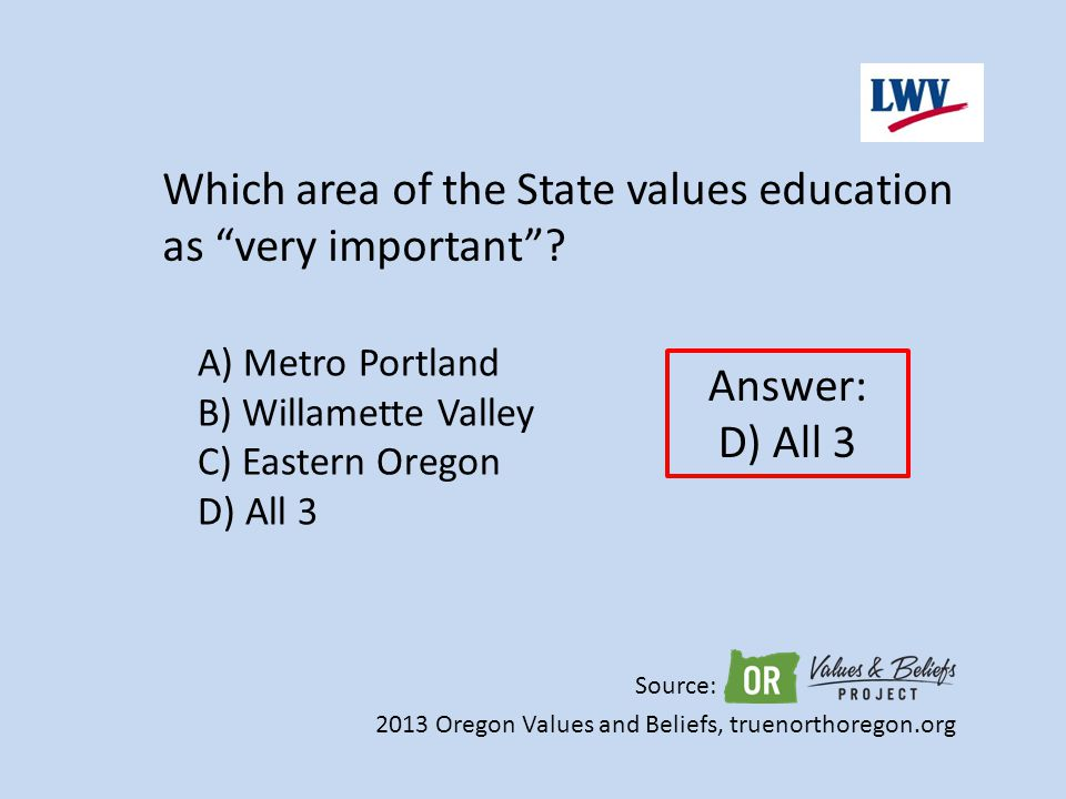 "A) Metro Portland B) Willamette Valley C) Eastern Oregon D) All 3 Which area of the State values education as ""very important""? Answer: D) All 3 Sourc"