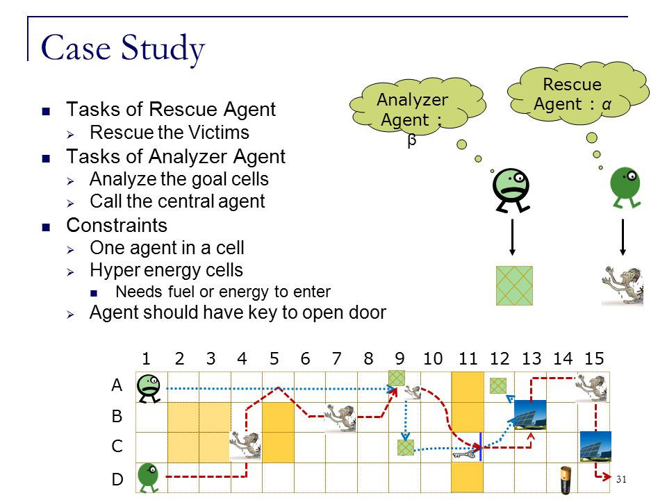 31 Case Study Tasks of Rescue Agent  Rescue the Victims Tasks of Analyzer Agent  Analyze the goal cells  Call the central agent Constraints  One a
