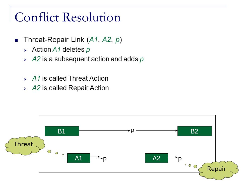 32 Conflict Resolution Threat-Repair Link (A1, A2, p)  Action A1 deletes p  A2 is a subsequent action and adds p  A1 is called Threat Action  A2 i