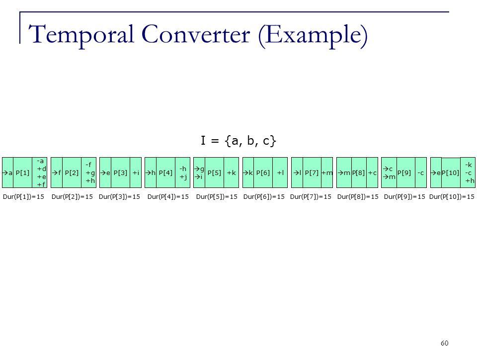 60 P[1] aa -a +d +e +f P[2] ff -f +g +h P[3] ee+i P[4] hh -h +j P[5] gigi +k P[6] kk+l P[7] ll+m P[8] mm+c P[9] cmcm -c P[10] e