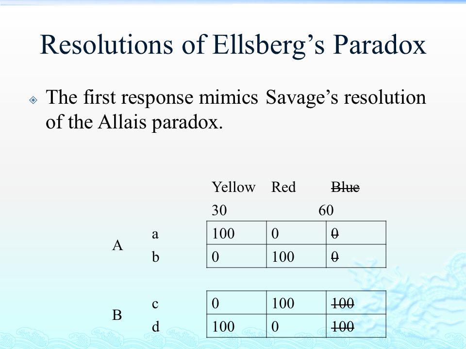 Resolutions of Ellsberg's Paradox  The first response mimics Savage's resolution of the Allais paradox. YellowRedBlue 3060 A a10000 b0 0 B c0 d 0