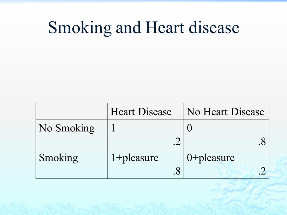 Smoking and Heart disease Heart DiseaseNo Heart Disease No Smoking1.2 0.8 Smoking1+pleasure.8 0+pleasure.2