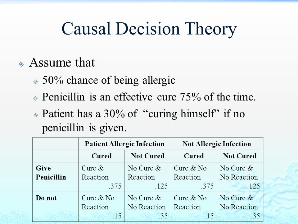 """Causal Decision Theory  Assume that  50% chance of being allergic  Penicillin is an effective cure 75% of the time.  Patient has a 30% of """"curing"""