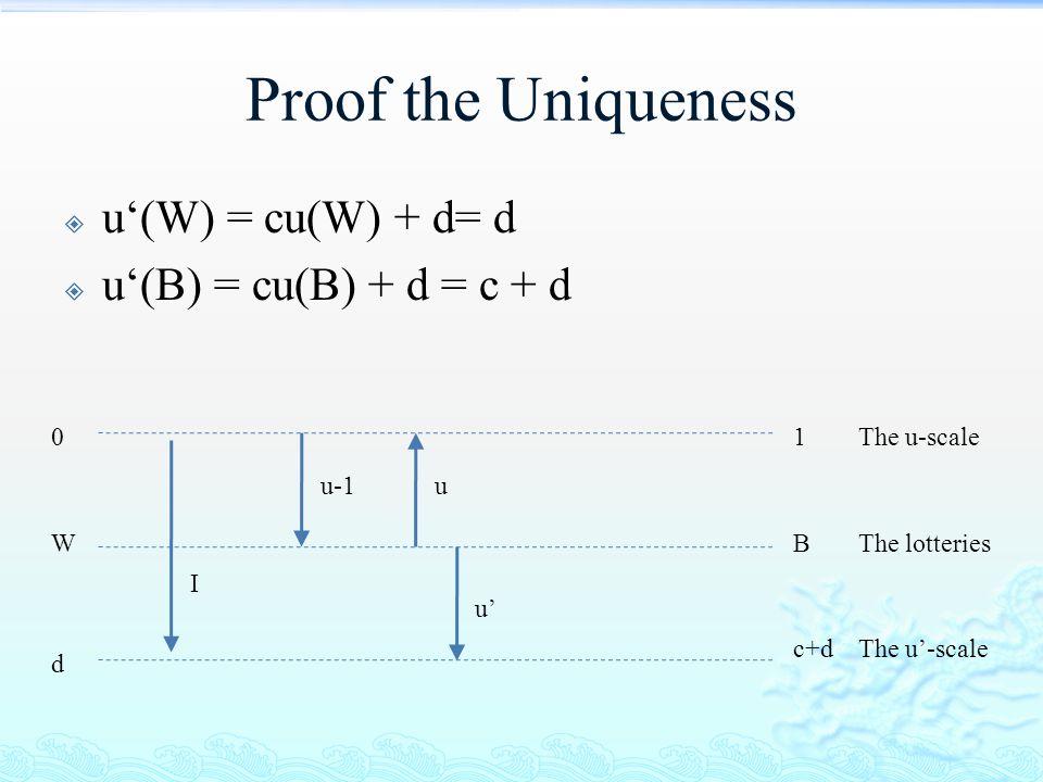 Proof the Uniqueness  u'(W) = cu(W) + d= d  u'(B) = cu(B) + d = c + d The u-scale The lotteries The u'-scale B 1 c+d d W 0 I u-1u u'