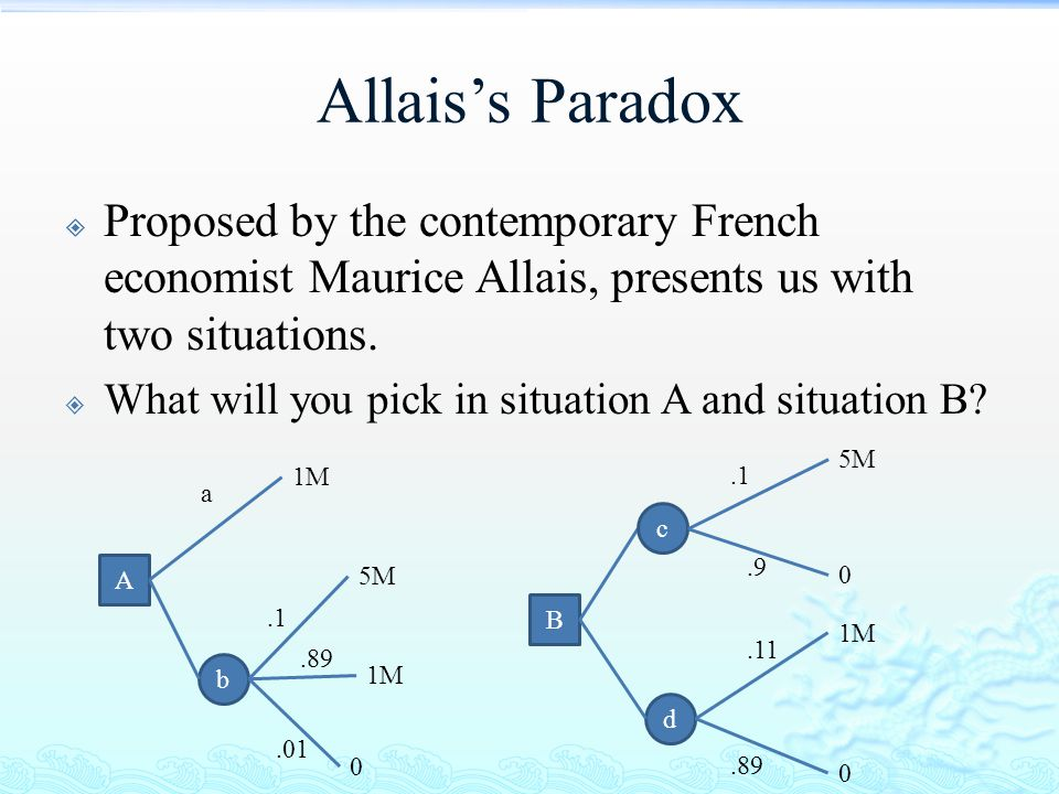 Allais's Paradox  Proposed by the contemporary French economist Maurice Allais, presents us with two situations.  What will you pick in situation A