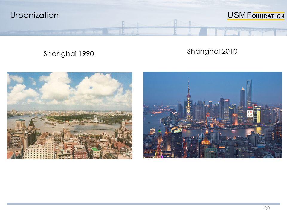 Urbanization 30 Shanghai 1990 Shanghai 2010