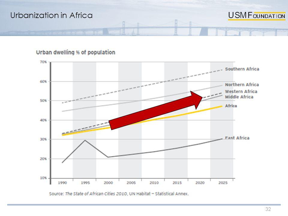 Urbanization in Africa 32