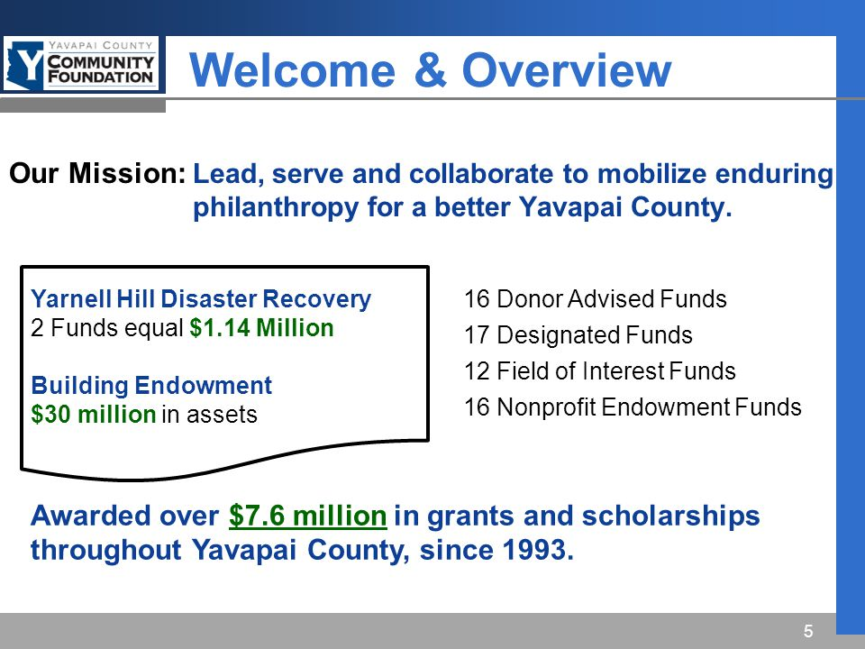 Welcome & Overview Our Mission: Lead, serve and collaborate to mobilize enduring philanthropy for a better Yavapai County.