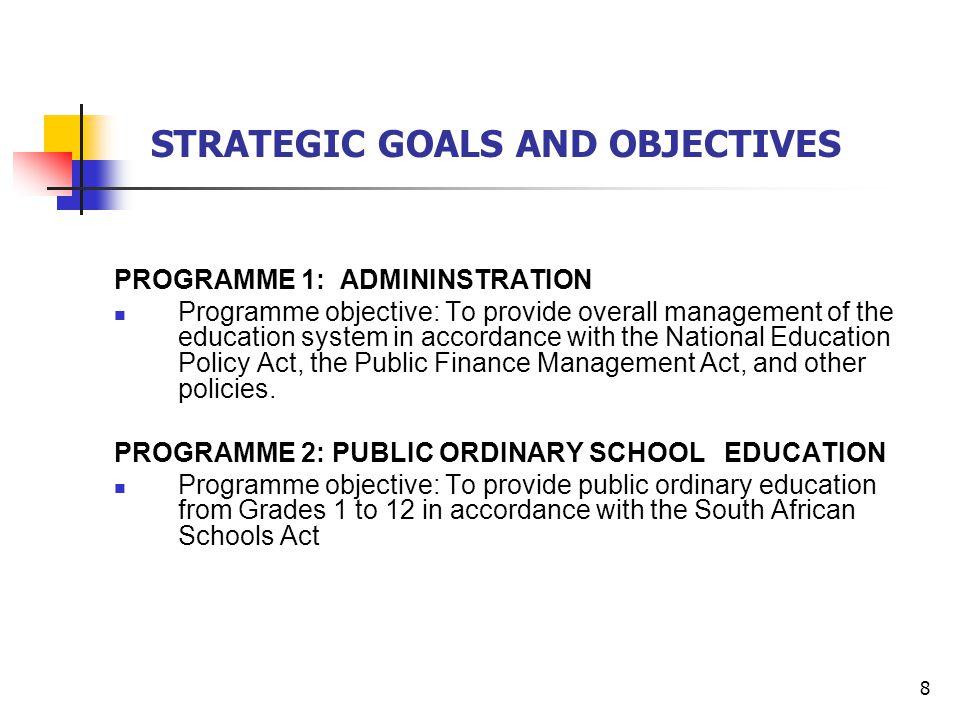 Programme 2: Public Ordinary Schools BUILDING OF SCHOOLS - PROGRESS TypeNumber of Schools Class Rooms Contract Amount A.
