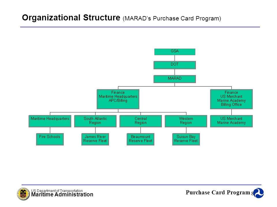 Purchase Card Program US Department of Transportation Maritime Administration 29 What Types of Merchants Can I Purchase From.